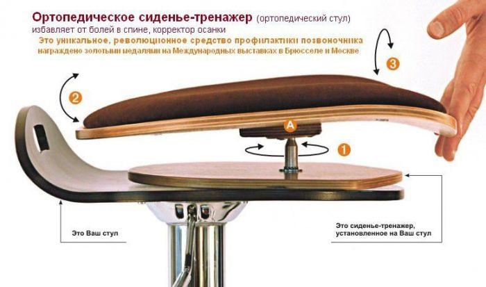 ООО «Внедрение инновационных проектов»