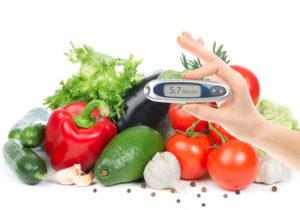 4 уровня защиты от сахарного диабета 2-го типа